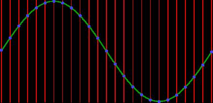 sampled sine wave